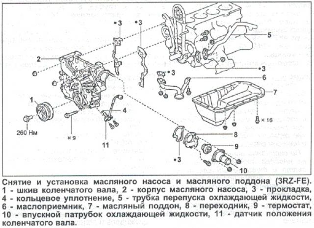 Руководство По Ремонту 1Kz-Te