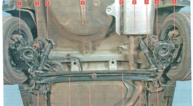руководство по ремонту автомобиля скачать киа чарато