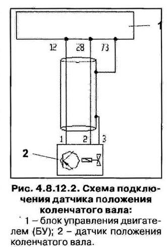 Датчик положения коленчатого