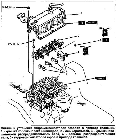 Гидрокомпенсаторы зазоров в