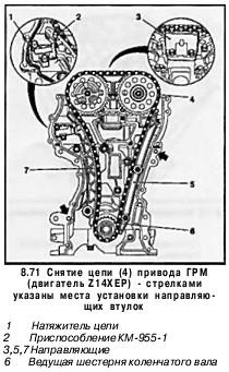 руководство по ремонту opel zafira b