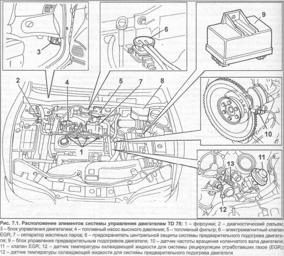 Расположение элементов системы