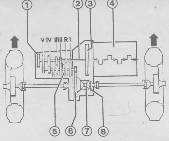 Передача силы двигателя на