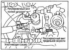 скачать руководство по ремонту nissan td25