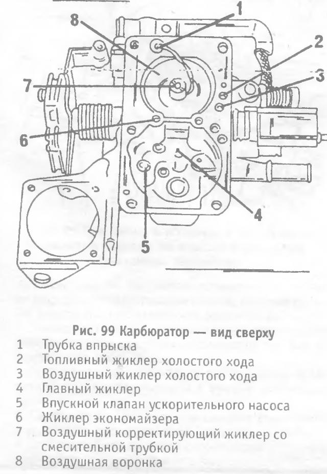 Карбюратор_Вид3