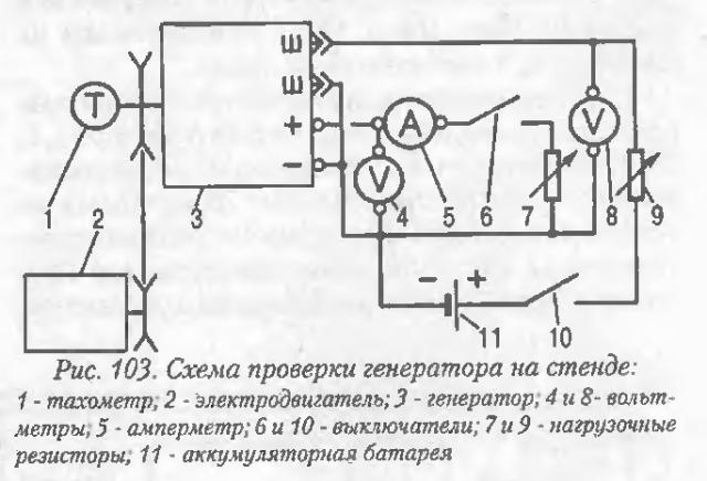 диода по схеме