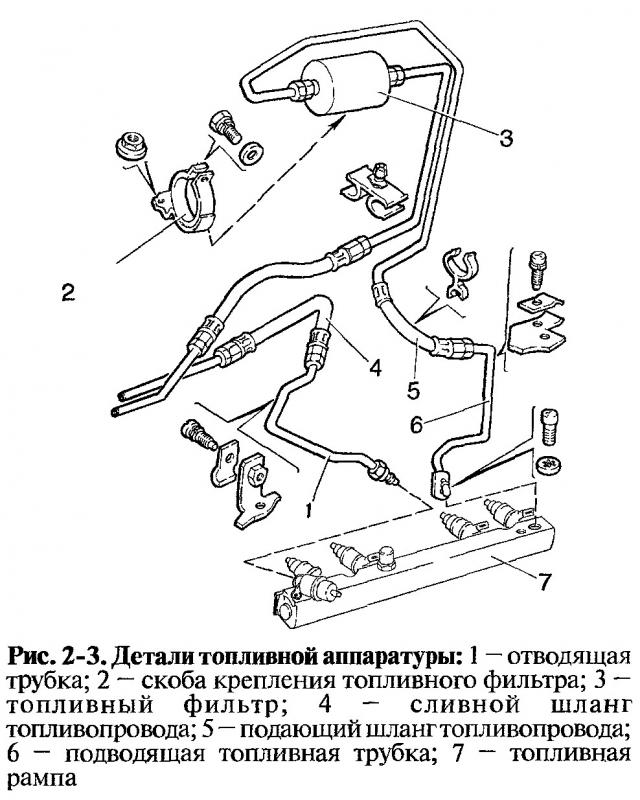 Силовой агрегат (рис.