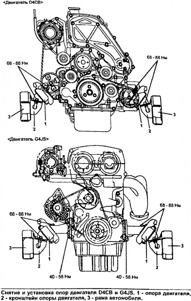 скачать руководство по ремонту двигателя 1cd-ftv