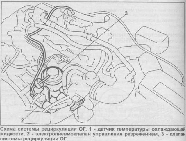 Схема системы рециркуляции ОГ