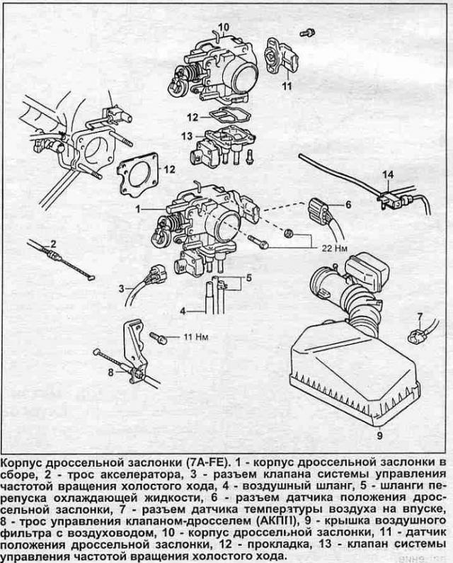 Инструкция По Разборке Двигателя 3S-Fe