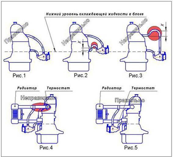 Как установить погрев двигателя