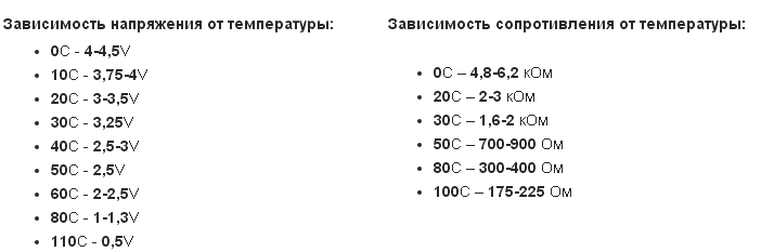 Таблица соотношения сопротивления ДТОЖ от температуры на Пассат Б3