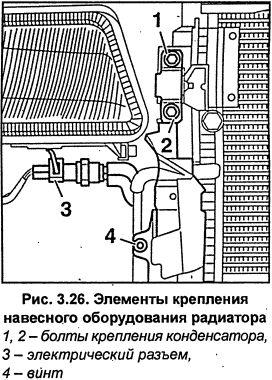 элементы крепления радиатора Ауди А6