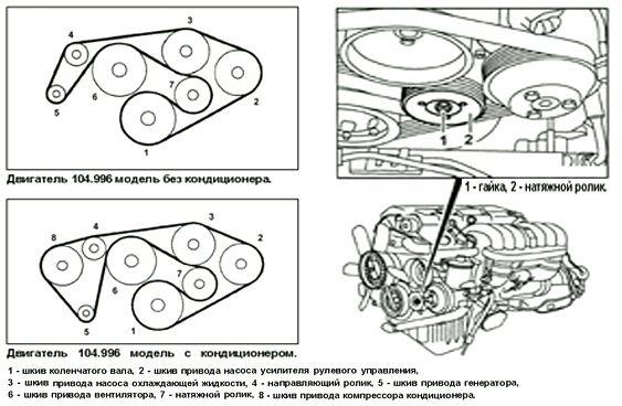 схема навесных ремней Mercedes