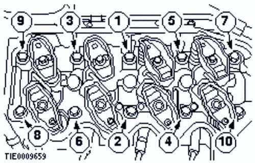 последовательность зятяжки ГБЦ Форд Фокус 1