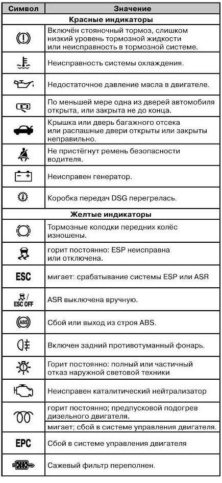 Знаки транспортера купить транспортер на авито ивановская область