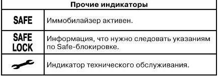 Знаки на приборной панели фольксваген транспортер транспортер vs