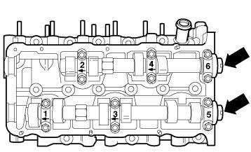Метки ГРМ на распредвалах Фольксваген бора двиг. AGZ 2.3 V5