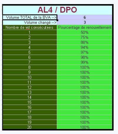 Схема замены масла в АКПП Пежо