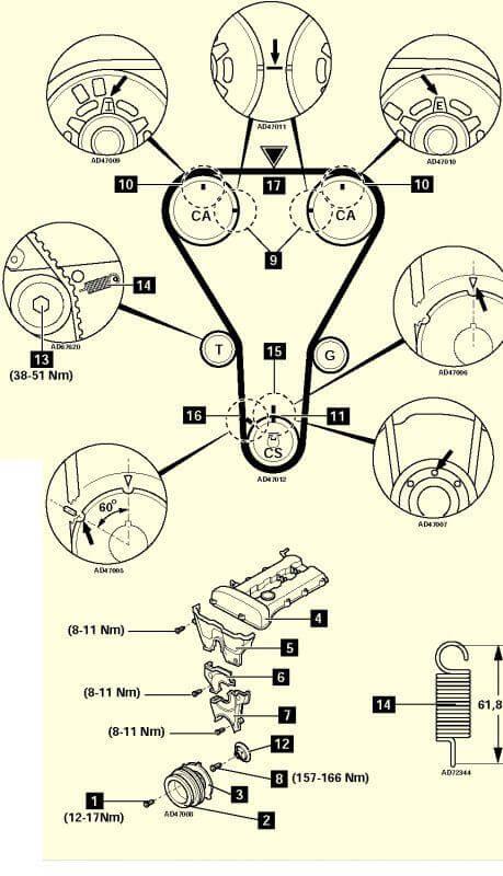 Количество масла в двигатель на хайма м3