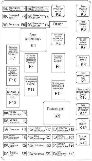 Схема предохранителей на чери тиго