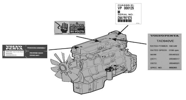 где находиться номер двигателя на вольво fh12