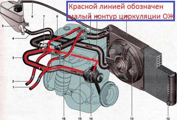 Схема системы охлаждения Лада Калина