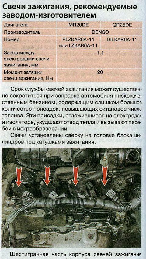 Какие свечи идут на двигатель MR-20DE? (решено) — 1 ответ