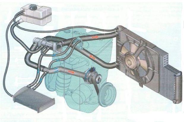 Схема отопления Приора