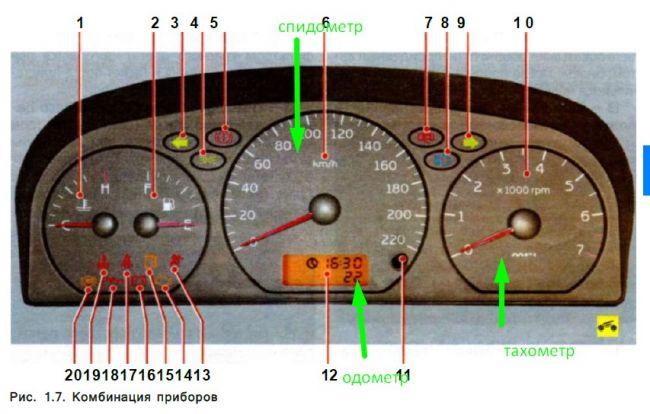 Как снять панель приборов на чери амулет видео амулет бог солнца