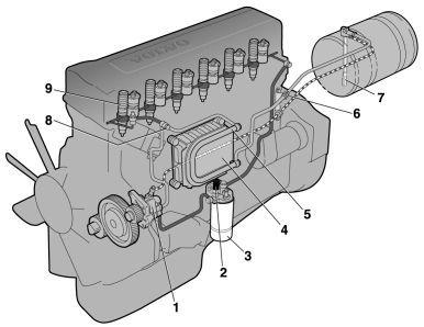 Схема топливная система вольво fh12.