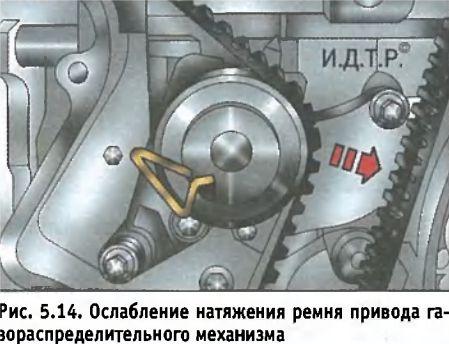 Замена ремня ГРМ ФФ3
