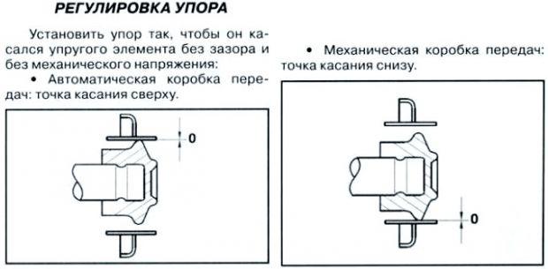 Регулировка упора двигателя Ауди А4 Б5