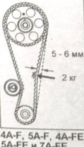 Проверка натяжение ремня ГРМ Джили