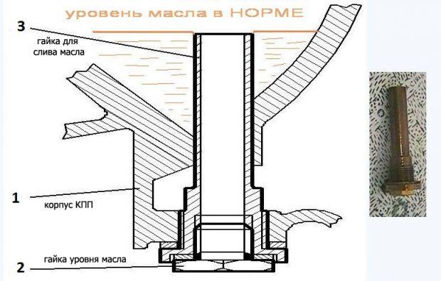 Схема сливного отверстия АКПП AL4