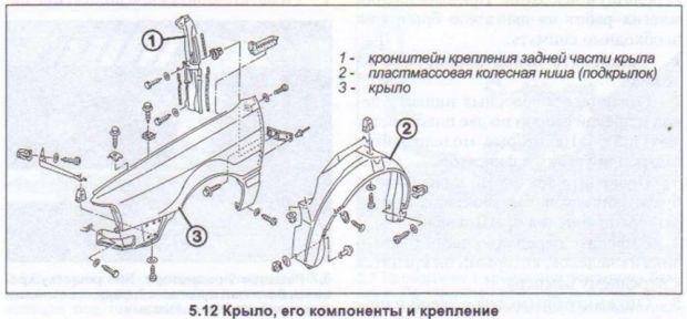 компоненты и крепления крыла Ауди 80