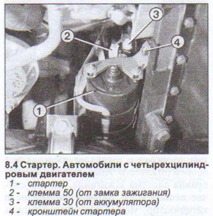 стартер на 4-цилиндровом двигателе Ауди 80
