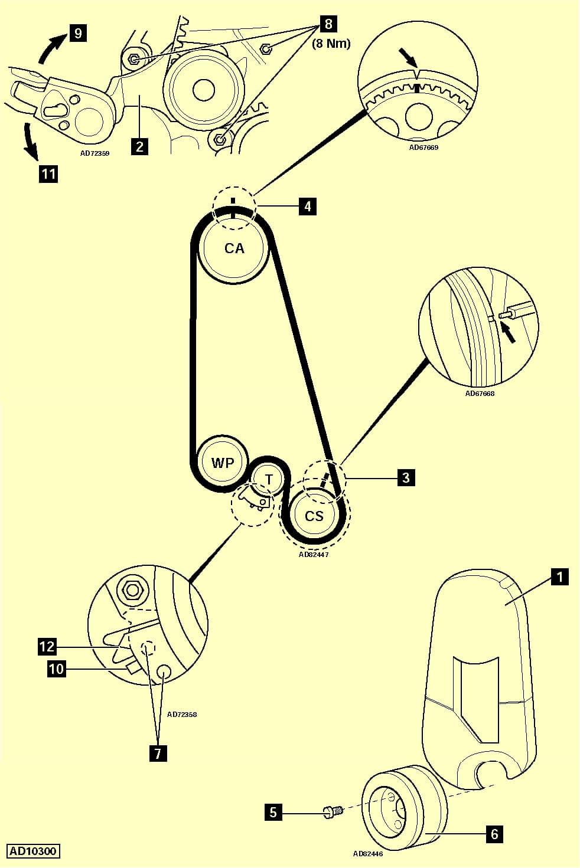 Как поменять ремень грм на нексии 8 клапанов своими руками