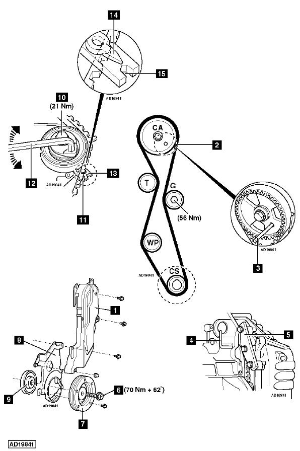 Метки ГРМ Форд Фокус 2,0 TDCi