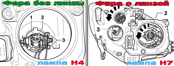 Замена лампочки Н4 или Н7 на Фабия 2
