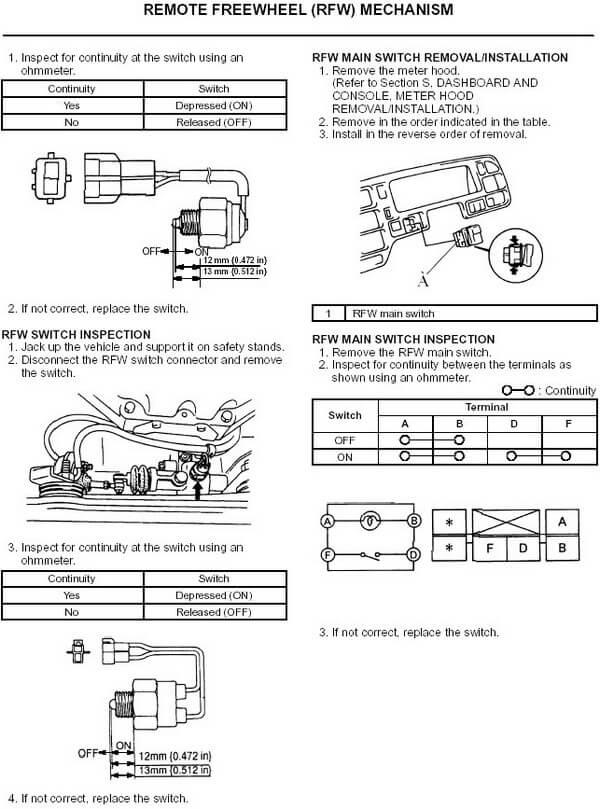 принцип работы вакуумного клапана RFW и полного привода