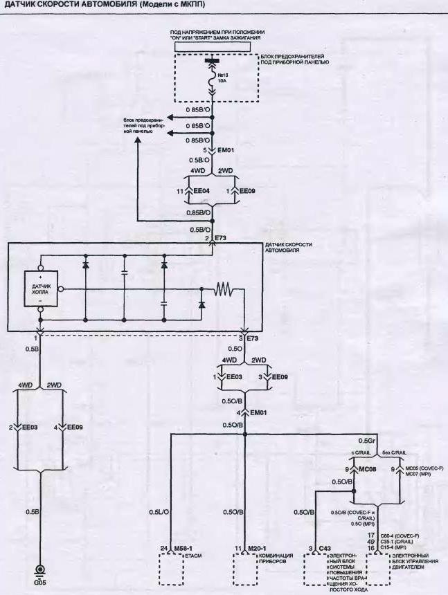 Hyundai grand starex электрическая схема