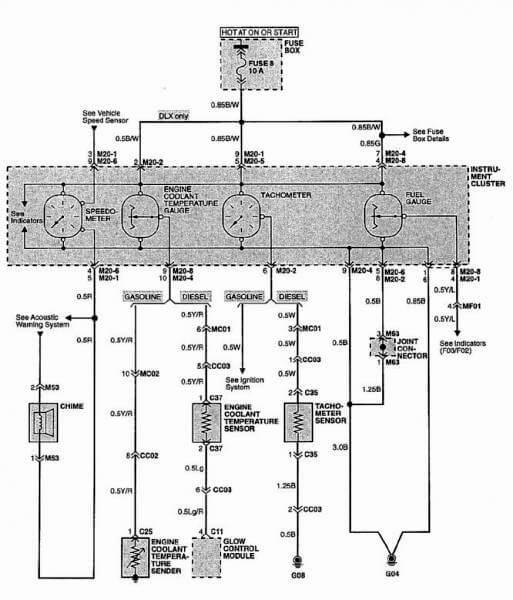 Нужна эл схема подключения тахометра hyundai starex 1 ответ.