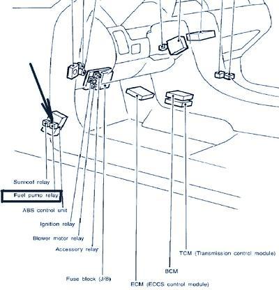 Расположение реле бензонасоса Nissan Maxima QX