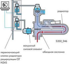 Клапане рециркуляции ОГ на радиаторе