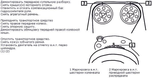 Замена ремня ГРМ на VOLVO S80 2.4 л