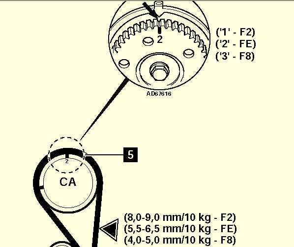 Выставление меток на Mazda 929 III (HC) 1987 — 1991 (2.2 12V)