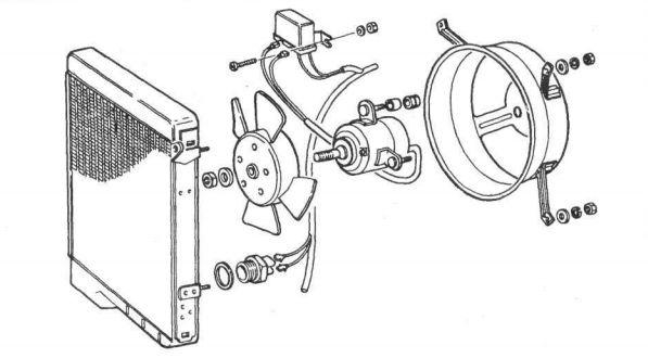 Схема системы охлаждения Сеат Ибица