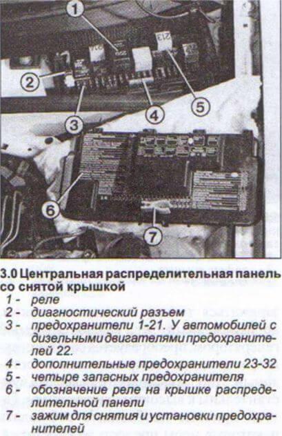 центральная распределительная панель предохранителей Ауди 80