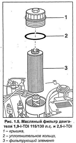 масляной фильтр двигателя 1,9-I-TDI Ауди А6